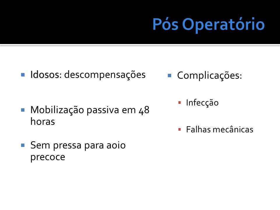 Pós Operatório Complicações: Idosos: descompensações
