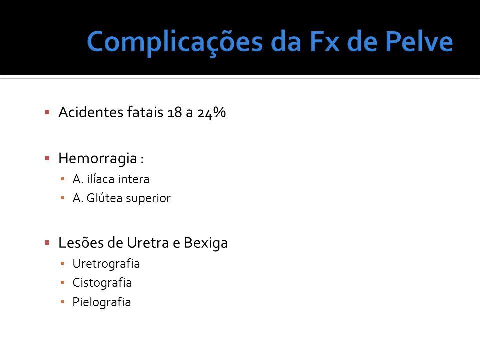Complicações da Fx de Pelve