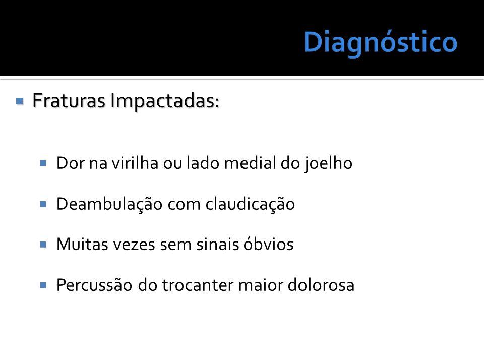 Diagnóstico Fraturas Impactadas:
