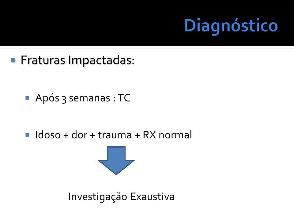Diagnóstico Fraturas Impactadas: Após 3 semanas : TC