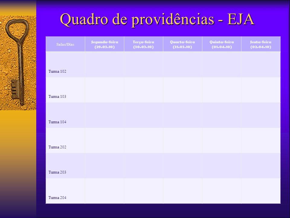 Quadro de providências - EJA