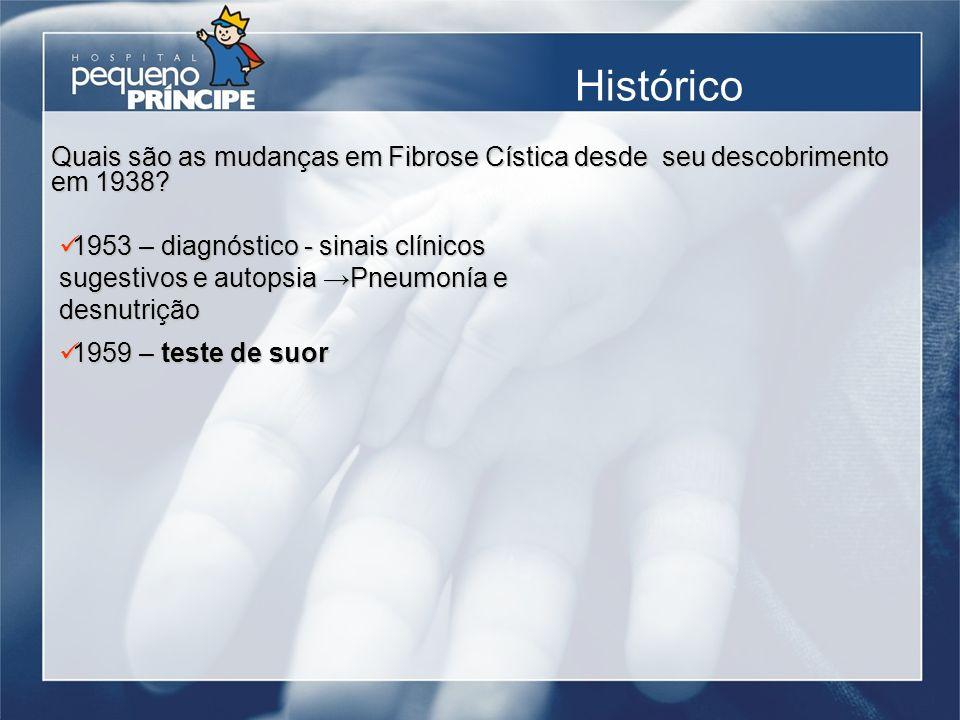 Histórico Quais são as mudanças em Fibrose Cística desde seu descobrimento em 1938