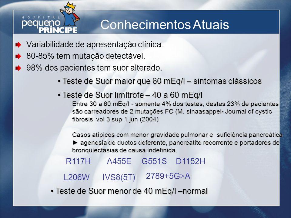 Conhecimentos Atuais Variabilidade de apresentação clínica.