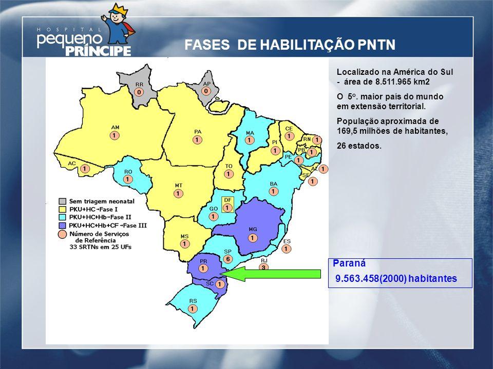 FASES DE HABILITAÇÃO PNTN