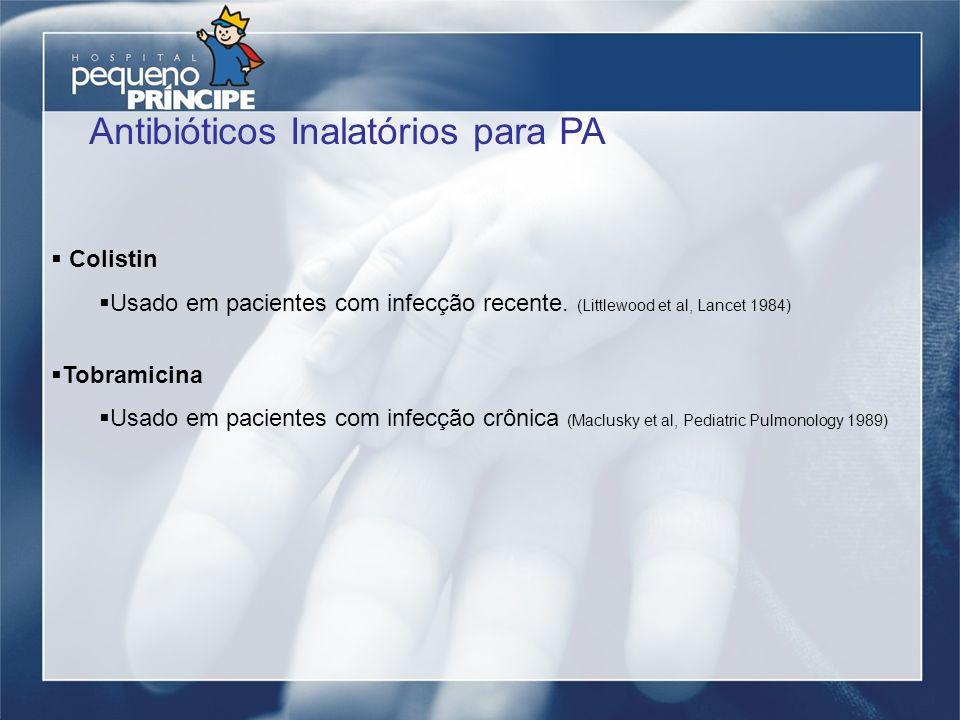 Antibióticos Inalatórios para PA