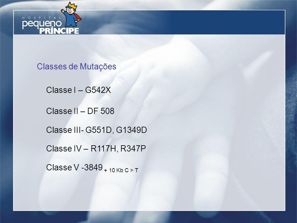 Classes de Mutações Classe I – G542X. Classe II – DF 508. Classe III- G551D, G1349D. Classe IV – R117H, R347P.