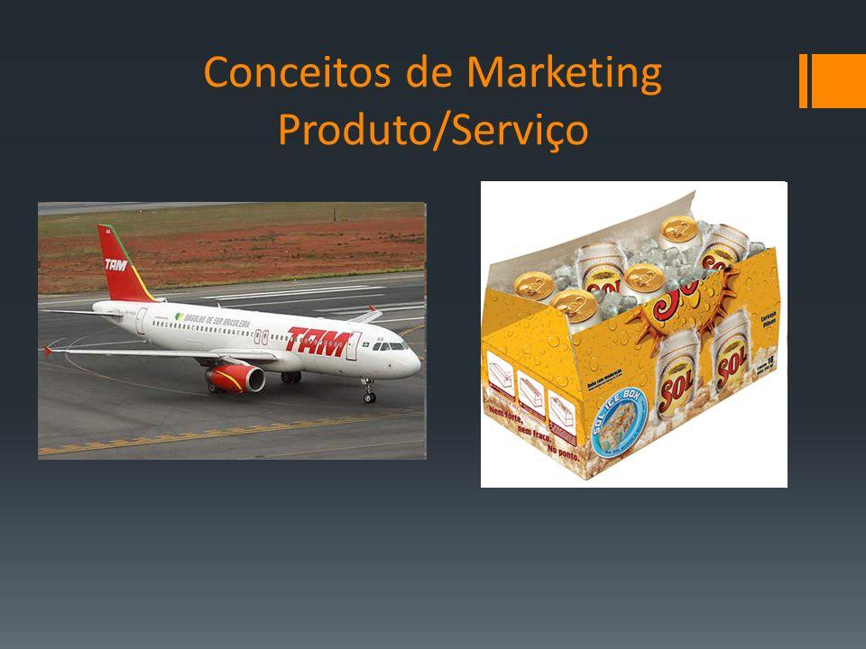 Conceitos de Marketing Produto/Serviço
