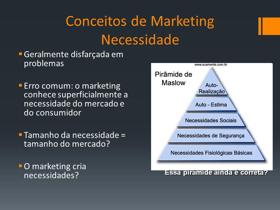 Conceitos de Marketing Necessidade