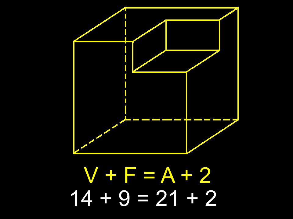 V + F = A + 2 14 + 9 = 21 + 2
