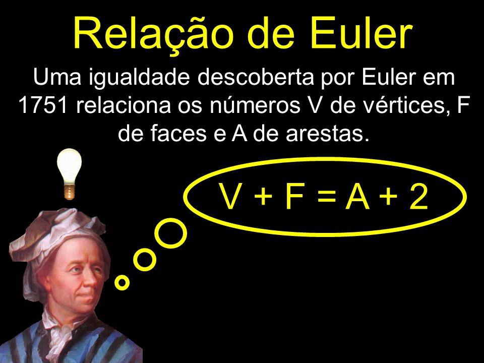 Relação de Euler V + F = A + 2