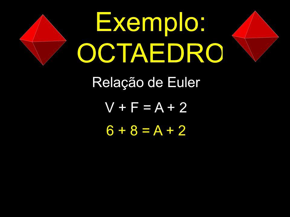 Exemplo: OCTAEDRO Relação de Euler V + F = A + 2 6 + 8 = A + 2