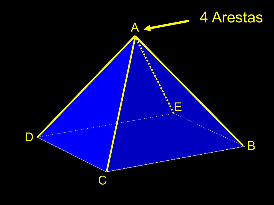 4 Arestas A E D B C