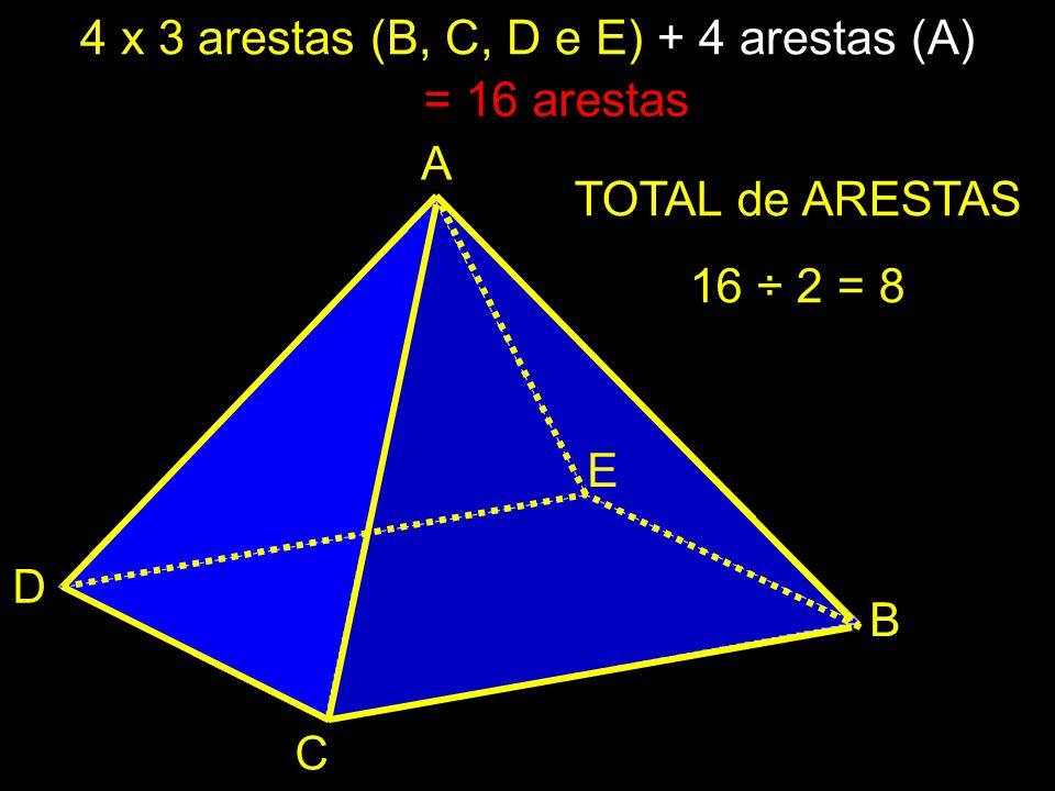 4 x 3 arestas (B, C, D e E) + 4 arestas (A)