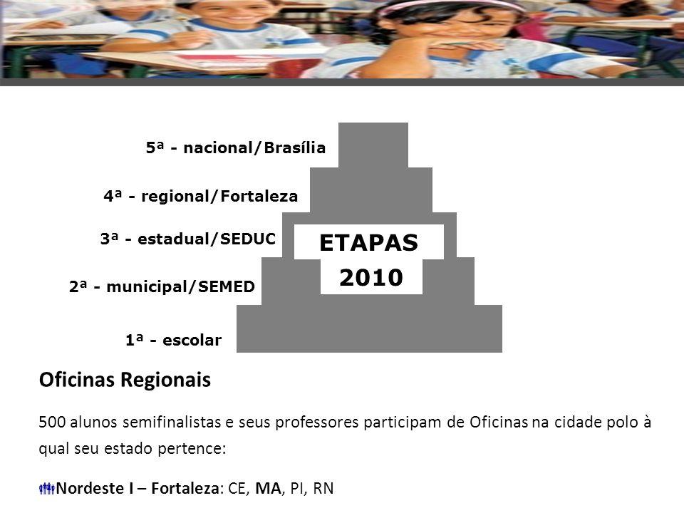 4ª - regional/Fortaleza