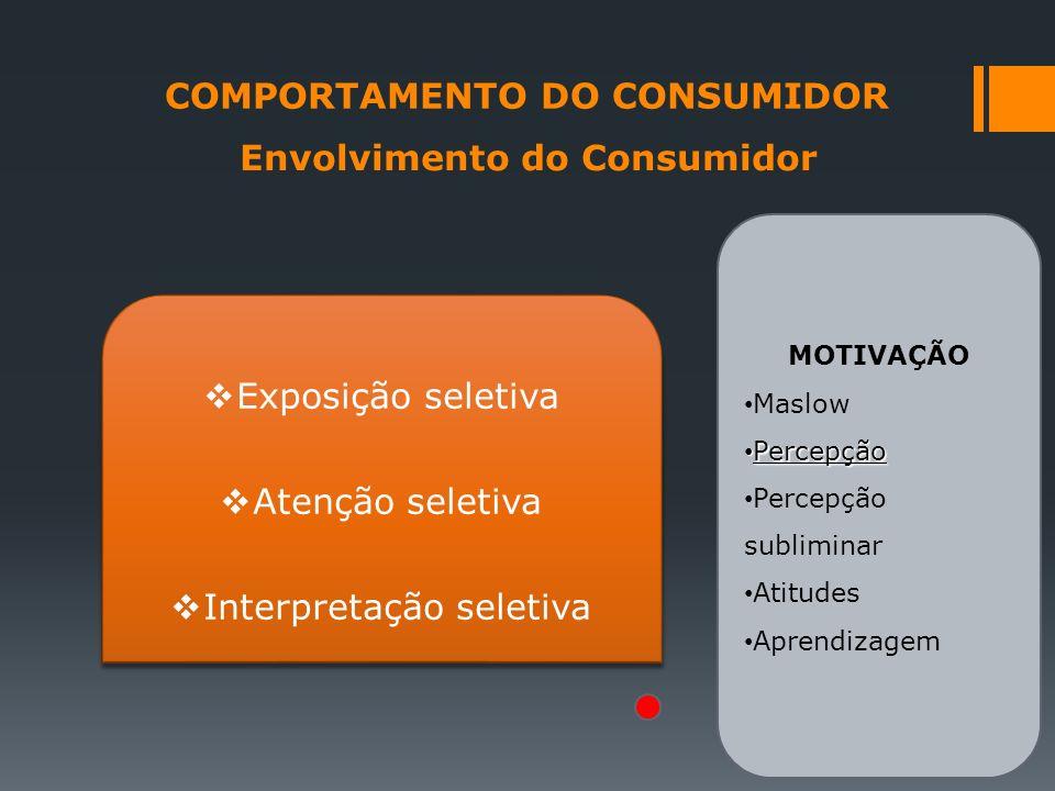 COMPORTAMENTO DO CONSUMIDOR Envolvimento do Consumidor