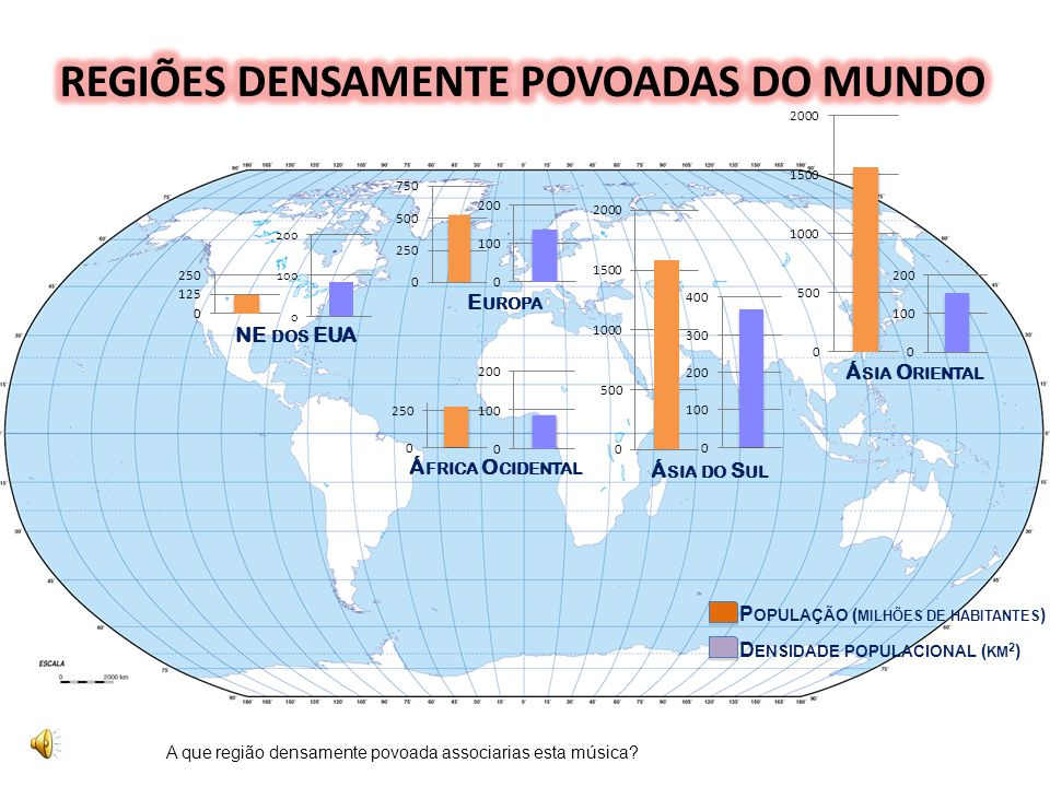 REGIÕES DENSAMENTE POVOADAS DO MUNDO