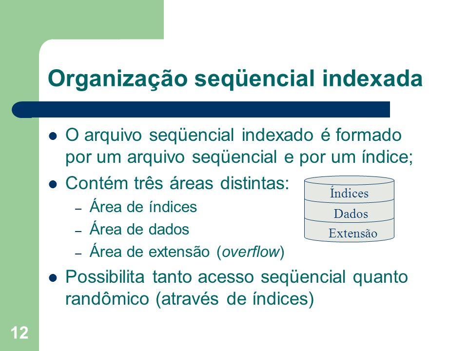 Organização seqüencial indexada