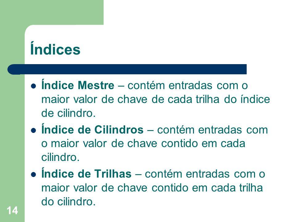 Índices Índice Mestre – contém entradas com o maior valor de chave de cada trilha do índice de cilindro.