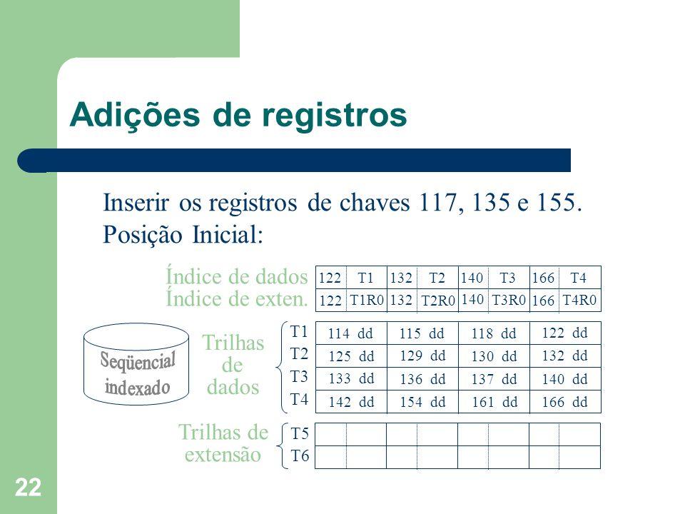 Adições de registros Inserir os registros de chaves 117, 135 e 155.