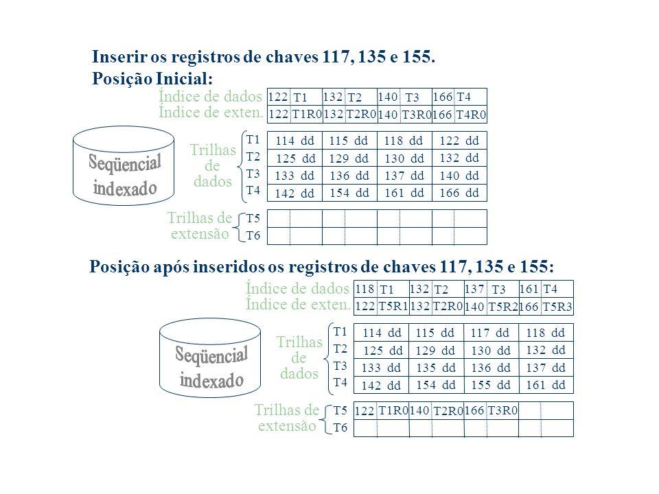 Inserir os registros de chaves 117, 135 e 155. Posição Inicial: