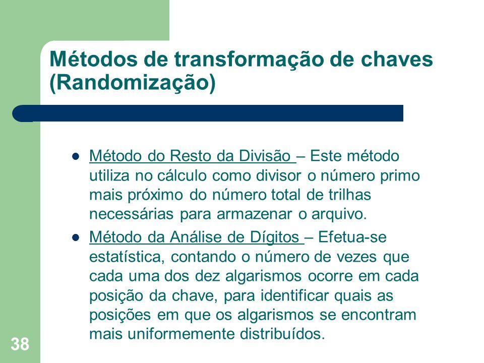 Métodos de transformação de chaves (Randomização)