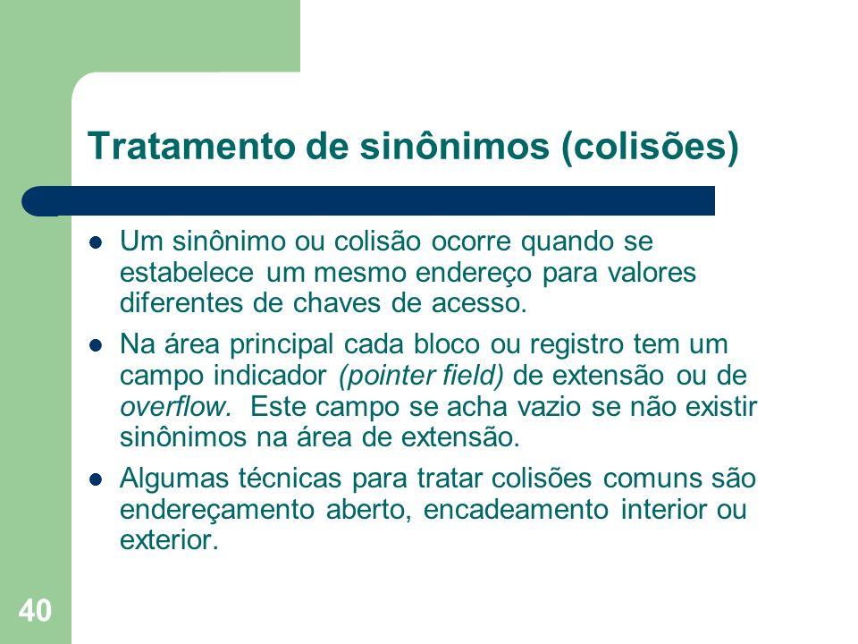 Tratamento de sinônimos (colisões)