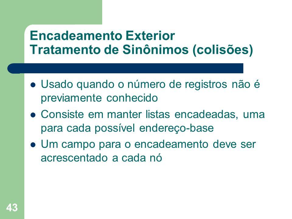 Encadeamento Exterior Tratamento de Sinônimos (colisões)