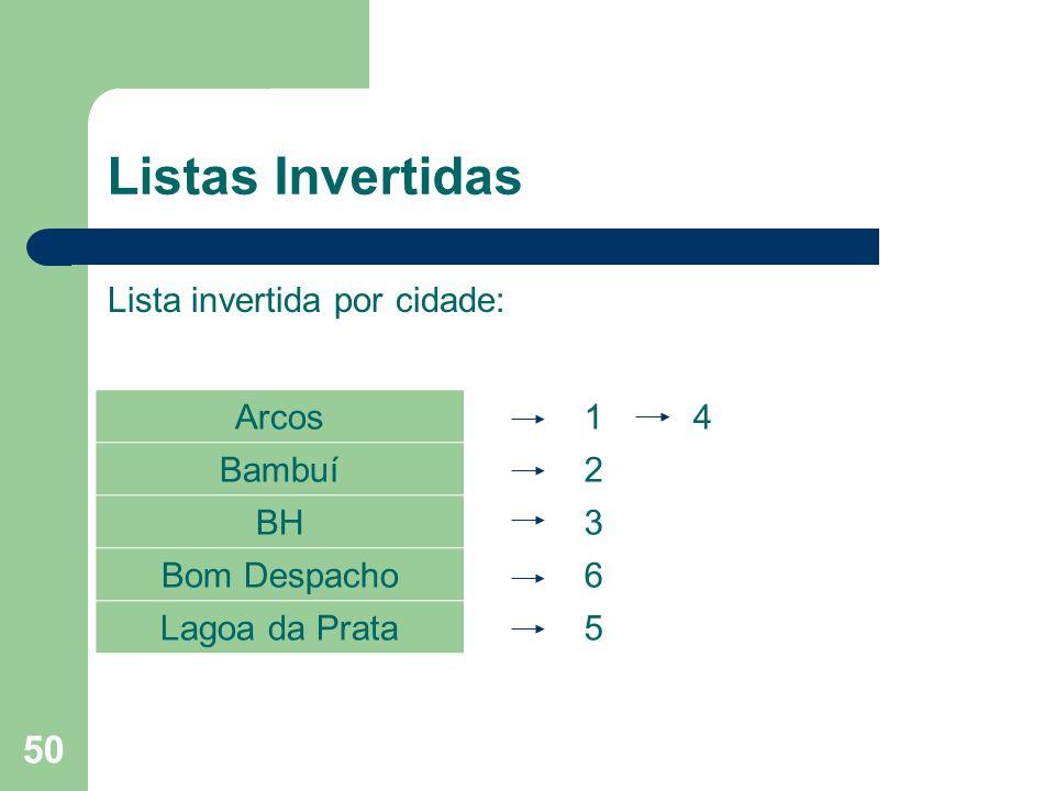 Listas Invertidas Lista invertida por cidade: Arcos 1 4 Bambuí 2 BH 3