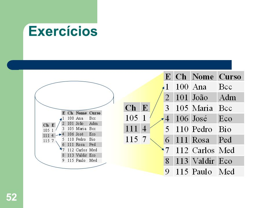 Exercícios nuno