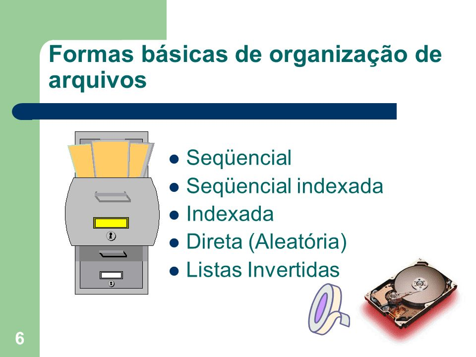 Formas básicas de organização de arquivos
