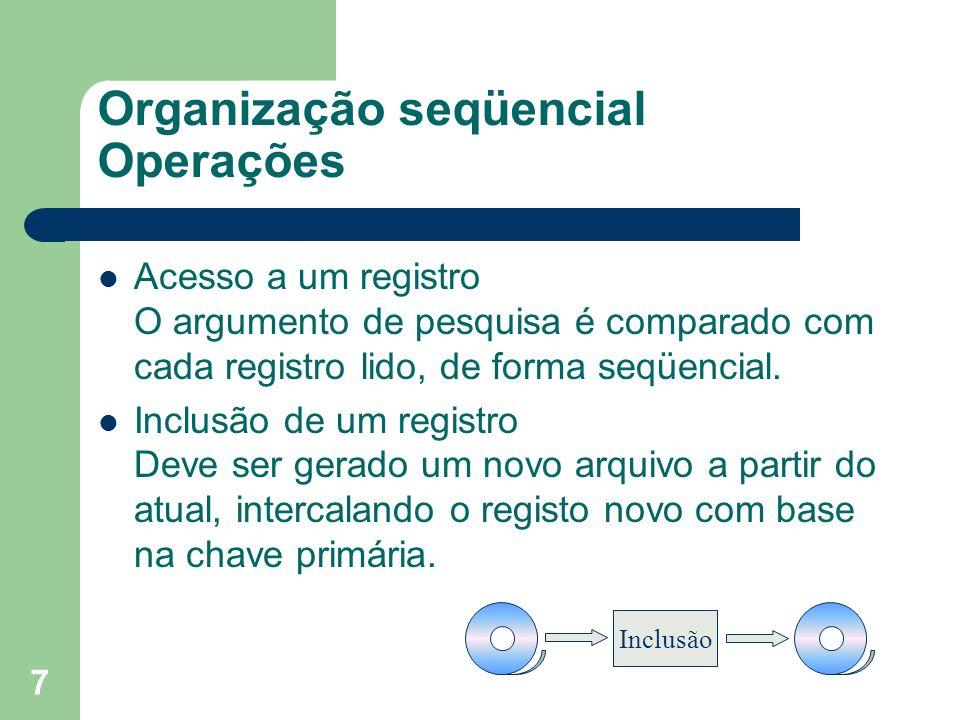 Organização seqüencial Operações
