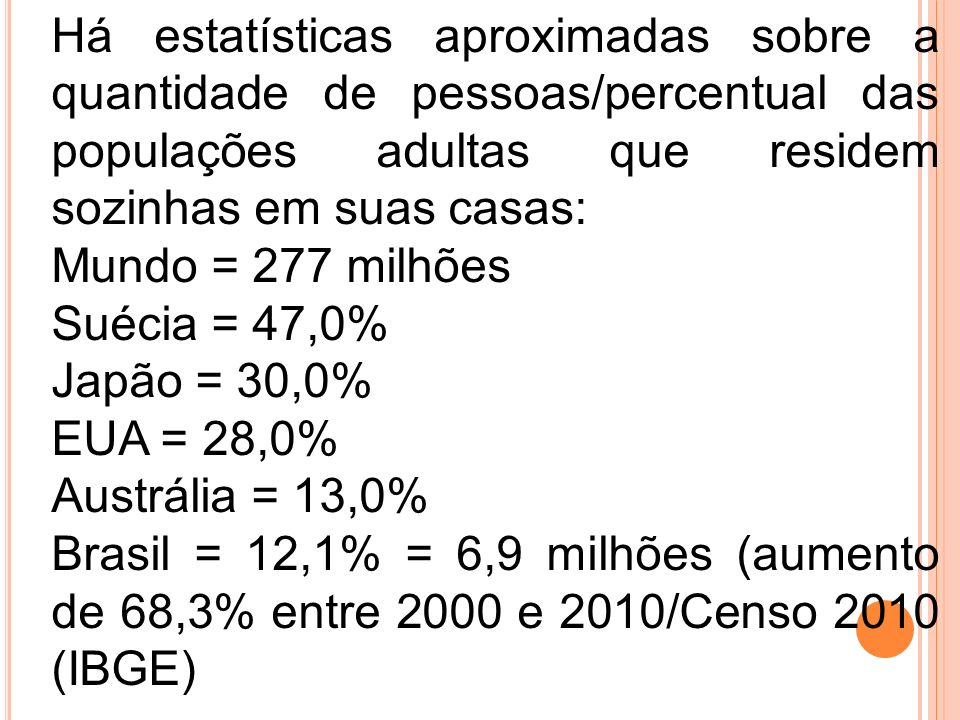 Há estatísticas aproximadas sobre a quantidade de pessoas/percentual das populações adultas que residem sozinhas em suas casas: