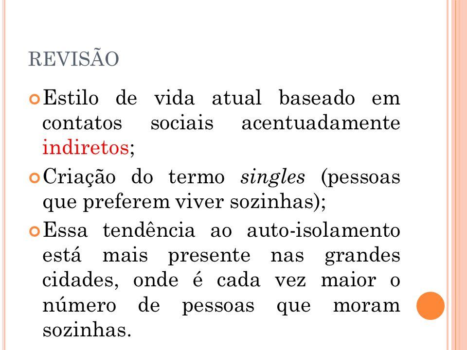 Criação do termo singles (pessoas que preferem viver sozinhas);