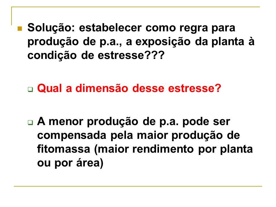 Solução: estabelecer como regra para produção de p. a
