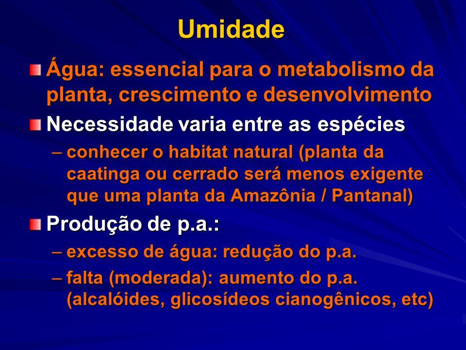 UmidadeÁgua: essencial para o metabolismo da planta, crescimento e desenvolvimento. Necessidade varia entre as espécies.