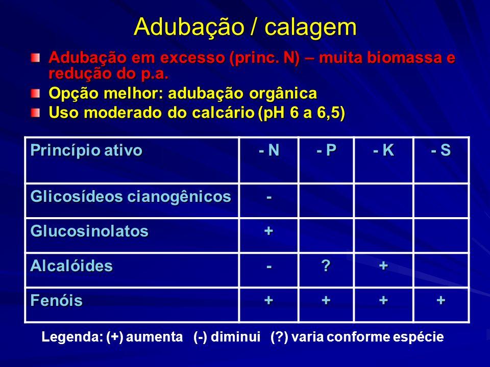 Adubação / calagem Adubação em excesso (princ. N) – muita biomassa e redução do p.a. Opção melhor: adubação orgânica.