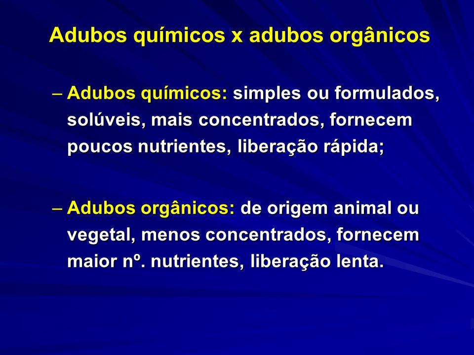 Adubos químicos x adubos orgânicos