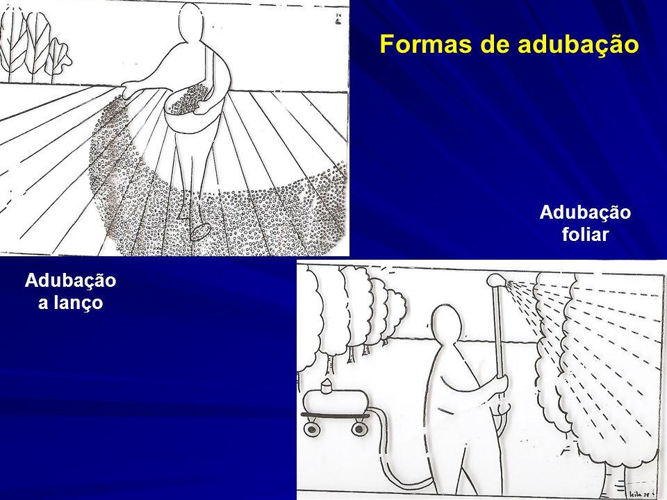 Formas de adubação Adubação foliar Adubação a lanço