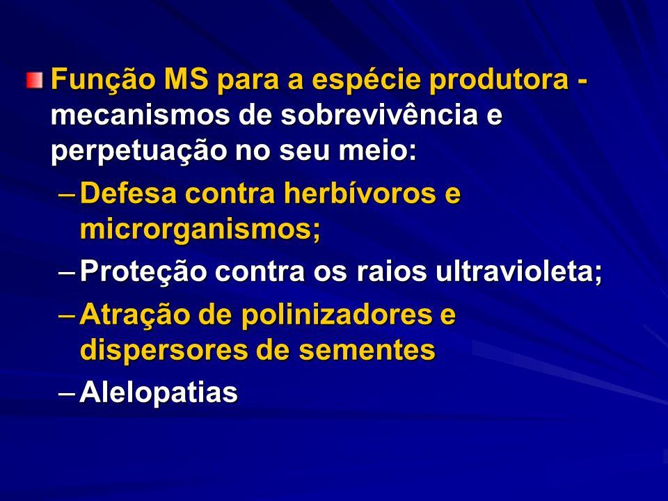 Função MS para a espécie produtora - mecanismos de sobrevivência e perpetuação no seu meio: