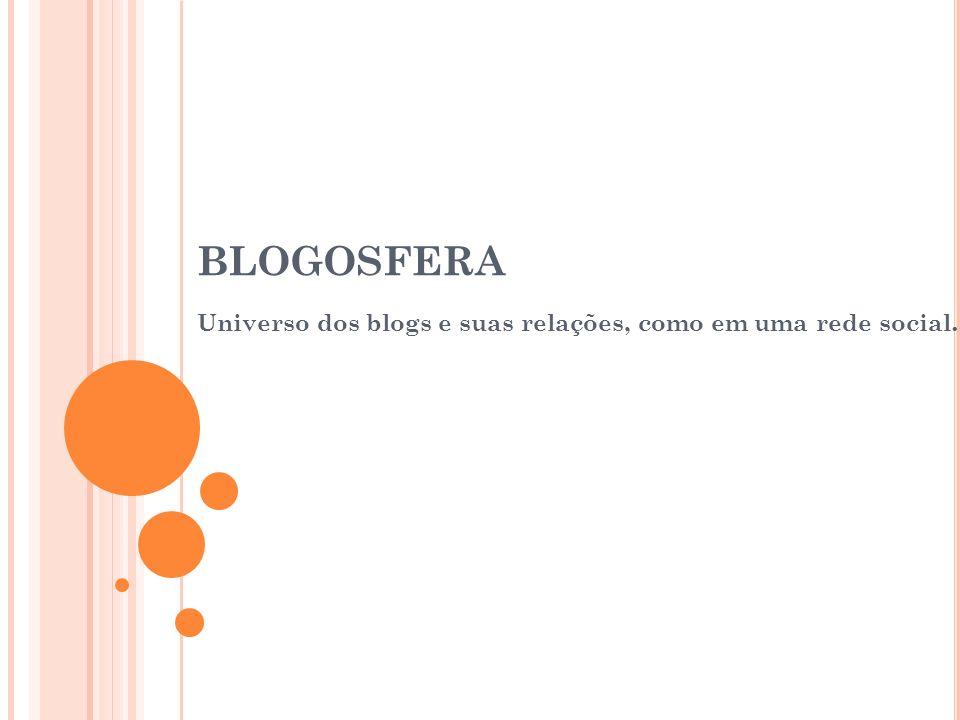 Universo dos blogs e suas relações, como em uma rede social.