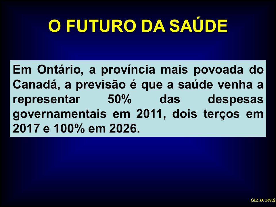 O FUTURO DA SAÚDE