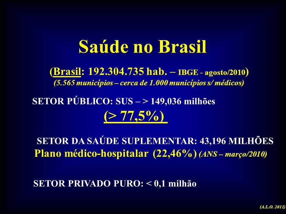 Saúde no Brasil (Brasil: 192.304.735 hab. – IBGE - agosto/2010)