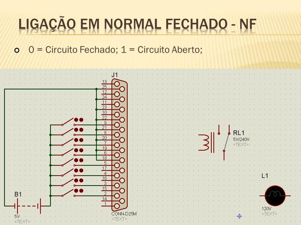 LIGAção em Normal FECHADO - NF