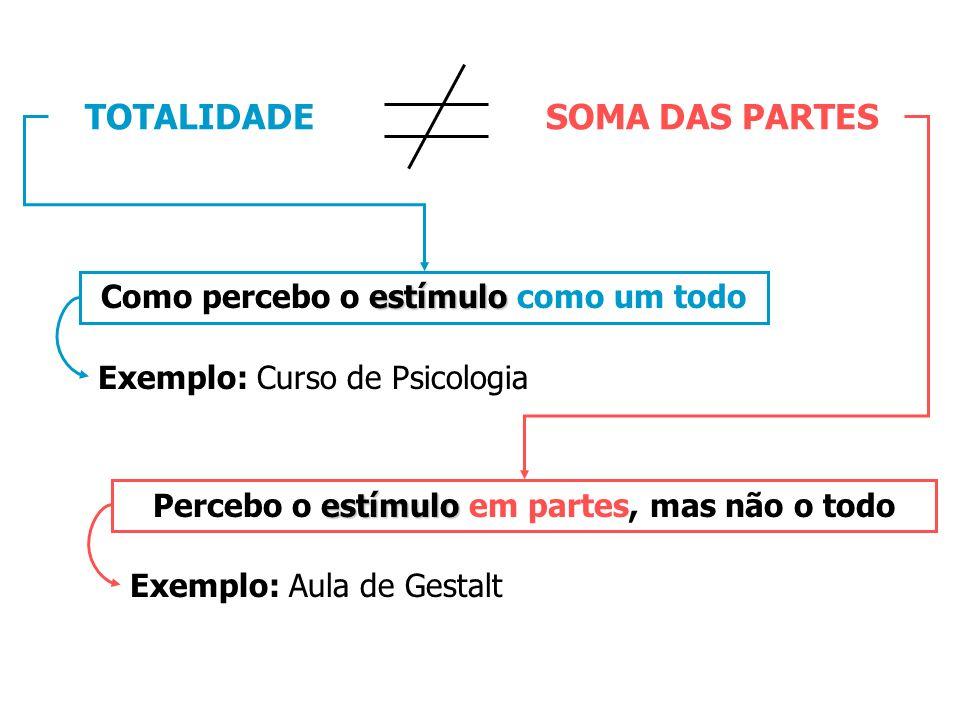 TOTALIDADE SOMA DAS PARTES