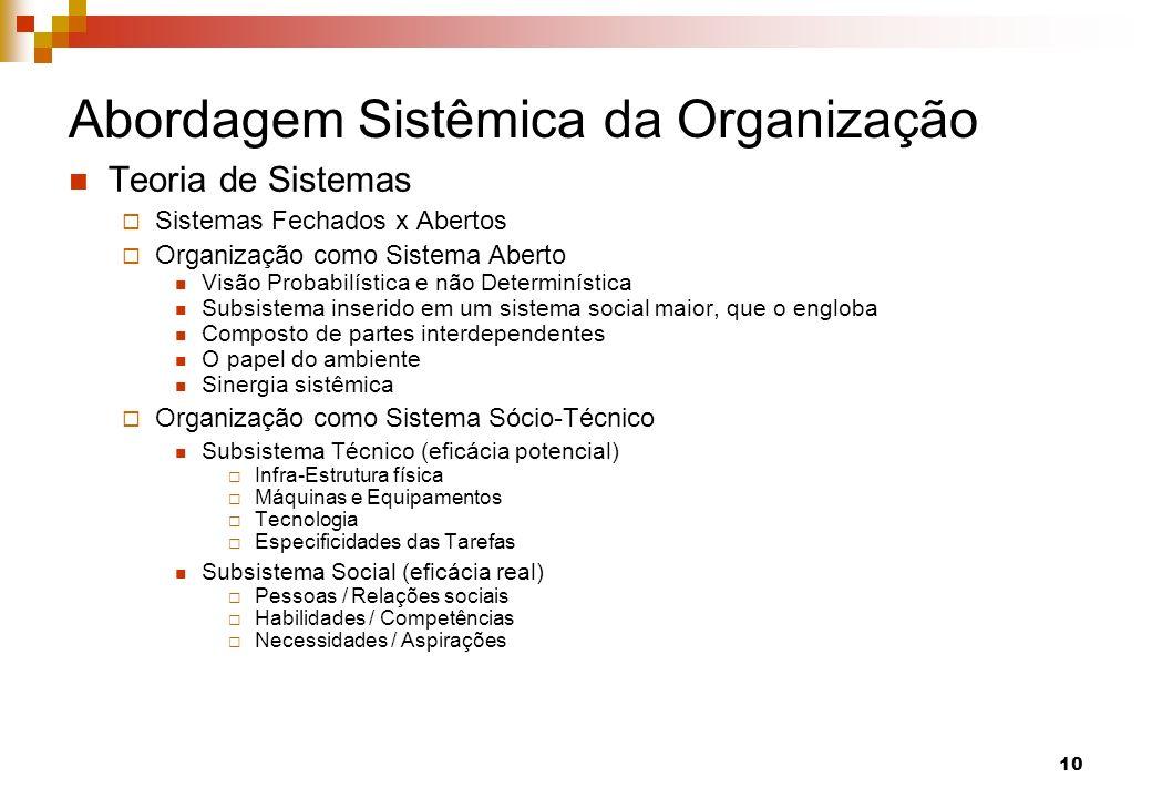 Abordagem Sistêmica da Organização