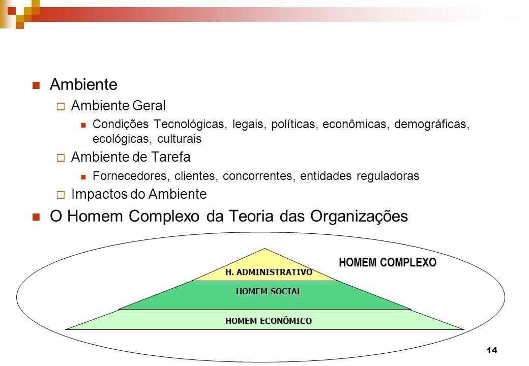 O Homem Complexo da Teoria das Organizações