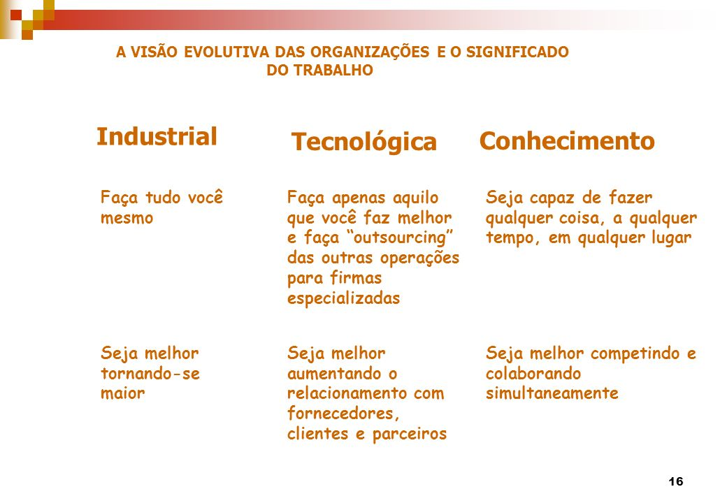 Industrial Tecnológica Conhecimento Faça tudo você mesmo