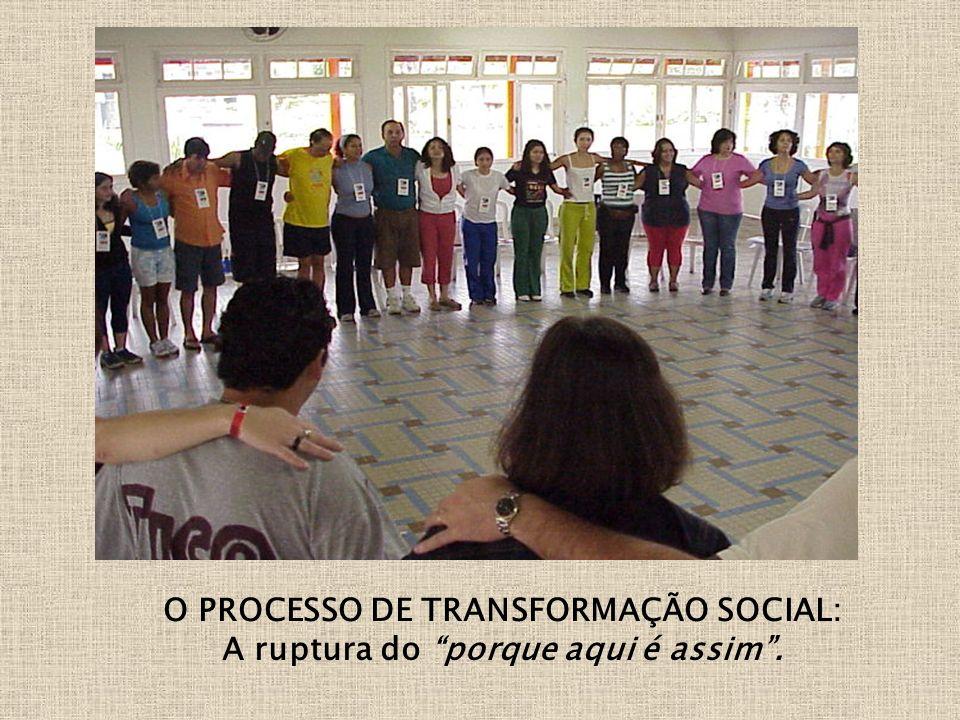 O PROCESSO DE TRANSFORMAÇÃO SOCIAL: