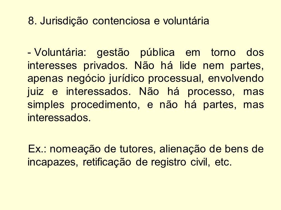 8. Jurisdição contenciosa e voluntária