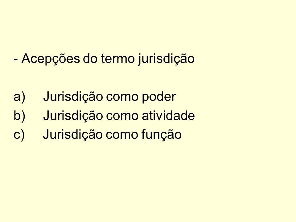 - Acepções do termo jurisdição